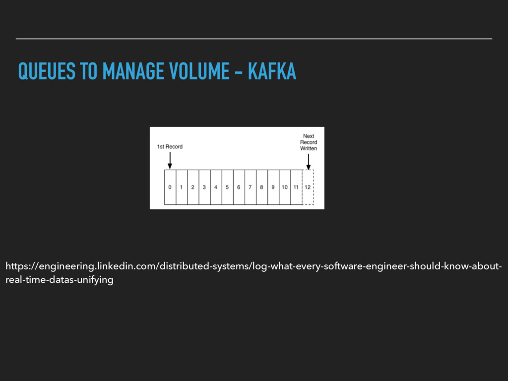 QUEUES TO MANAGE VOLUME - KAFKA https://enginee...