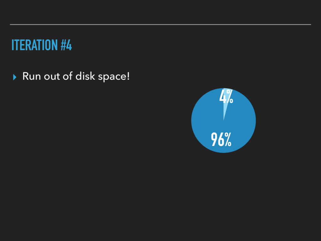 ITERATION #4 ▸ Run out of disk space! 96% 4%