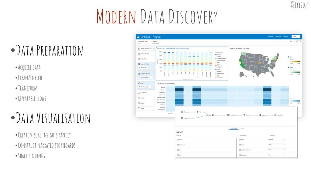Modern Data Discovery •Data Preparation •Acquir...