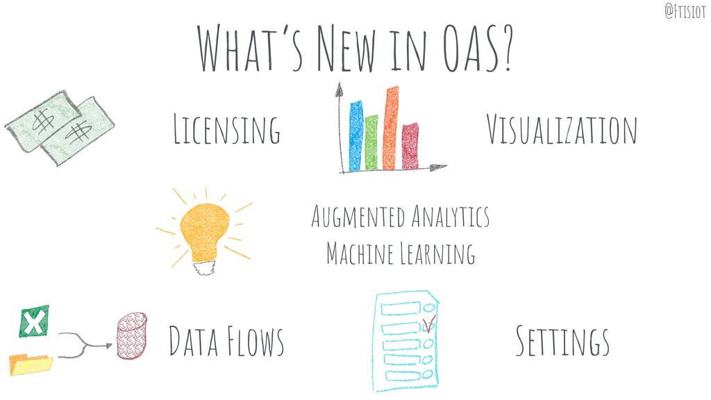 What's New in OAS? Licensing Visualization Data...