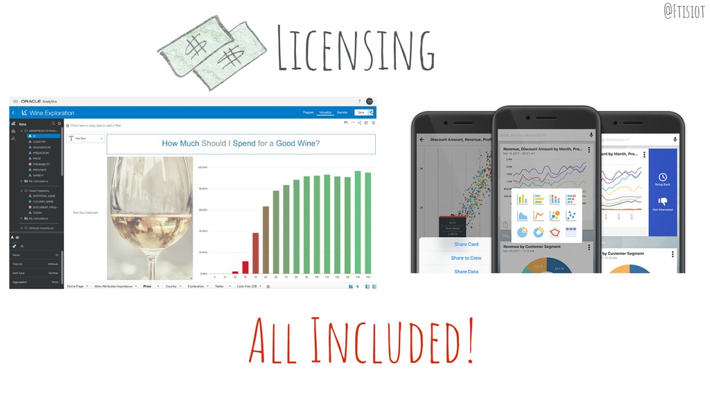 Licensing All Included! @Ftisiot