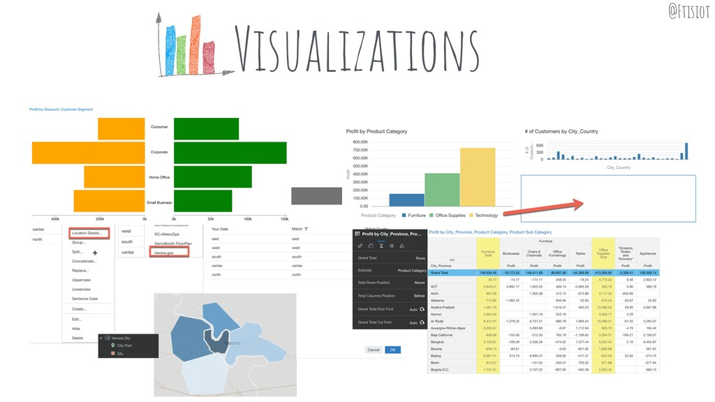 Visualizations @Ftisiot