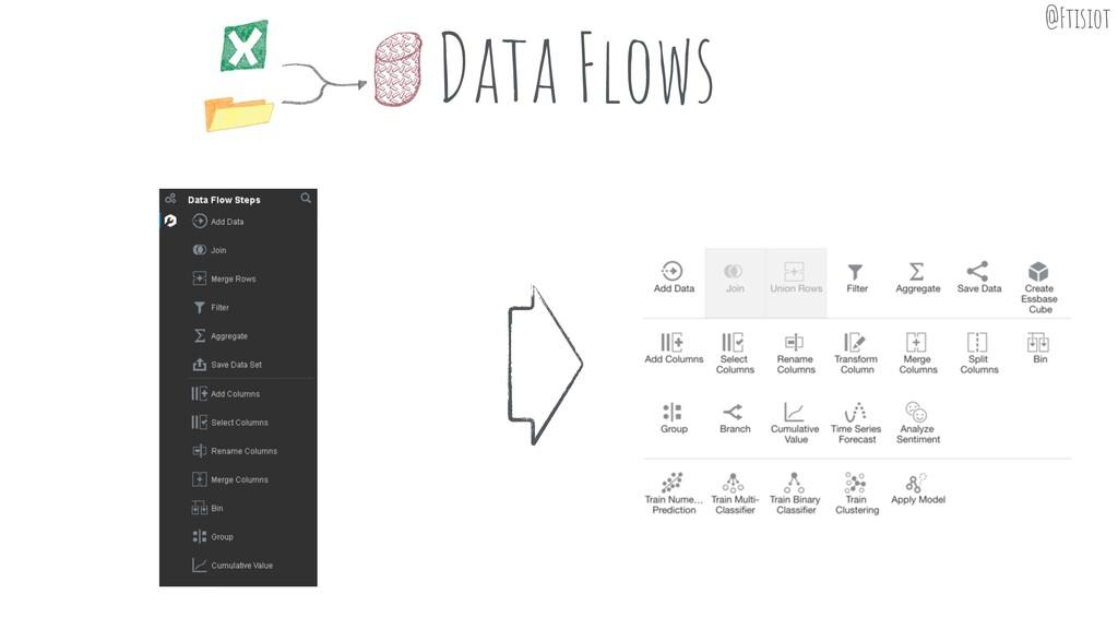 Data Flows @Ftisiot