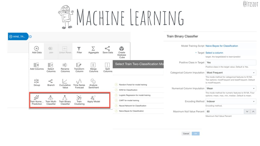 Machine Learning @Ftisiot