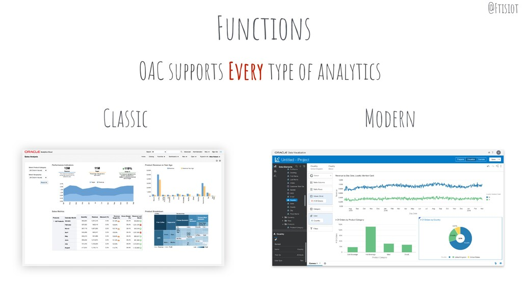 Functions OAC supports Every type of analytics ...