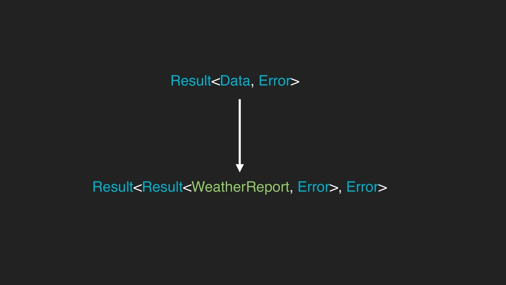 Result<Data, Error> Result<Result<WeatherReport...