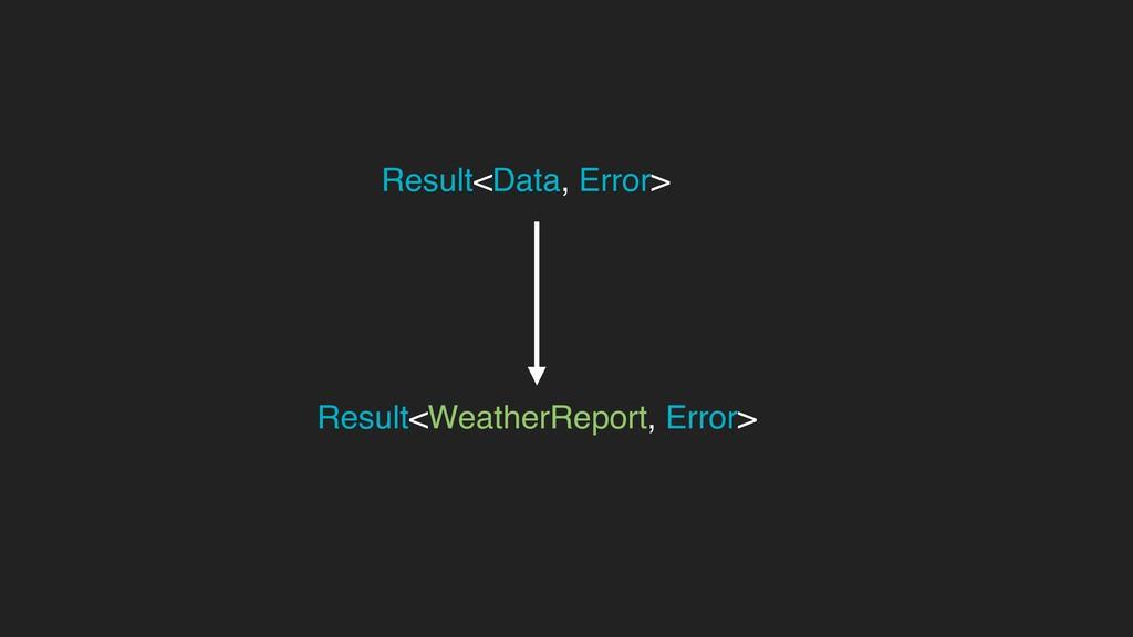 Result<WeatherReport, Error> Result<Data, Error>