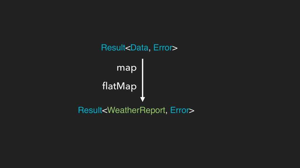 Result<WeatherReport, Error> Result<Data, Error...