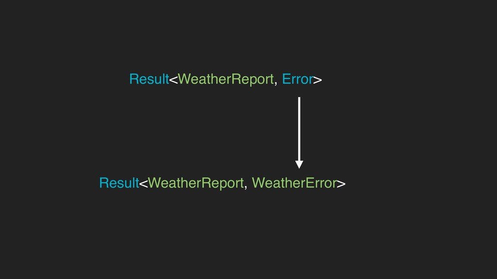 Result<WeatherReport, WeatherError> Result<Weat...