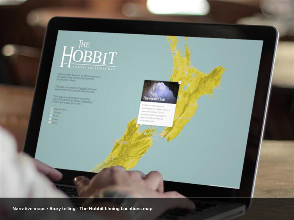 Narrative maps / Story telling - The Hobbit fil...