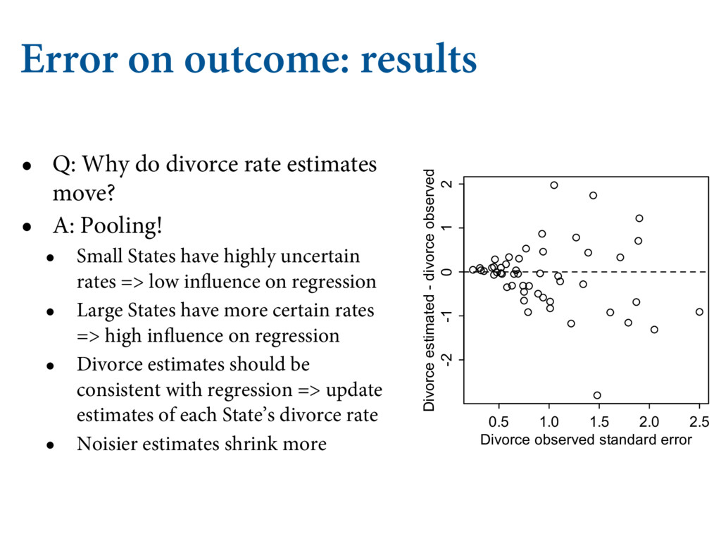 Error on outcome: results • Q: Why do divorce r...