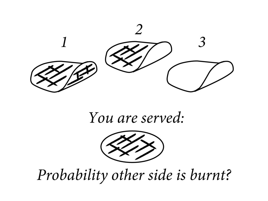 1 2 3 You are served: Probability other side is...
