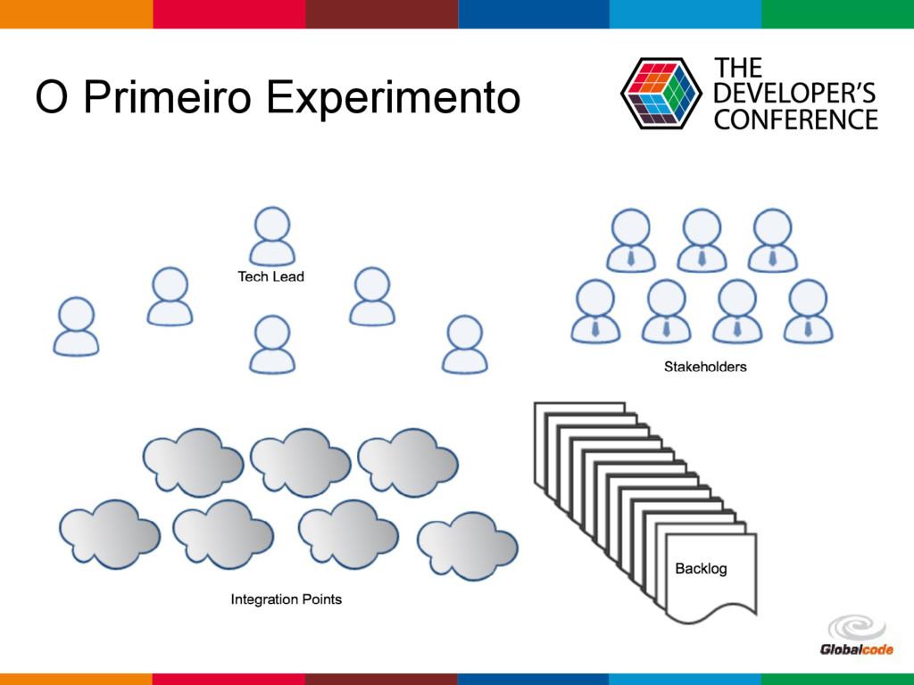 Globalcode – Open4education O Primeiro Experime...