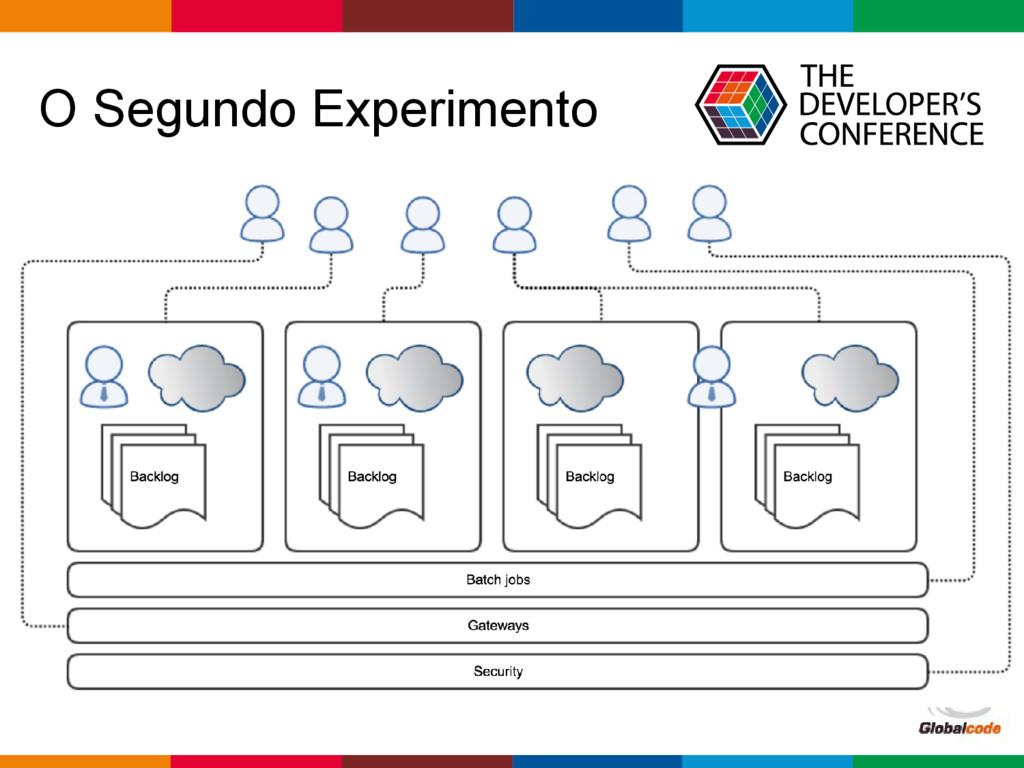 Globalcode – Open4education O Segundo Experimen...