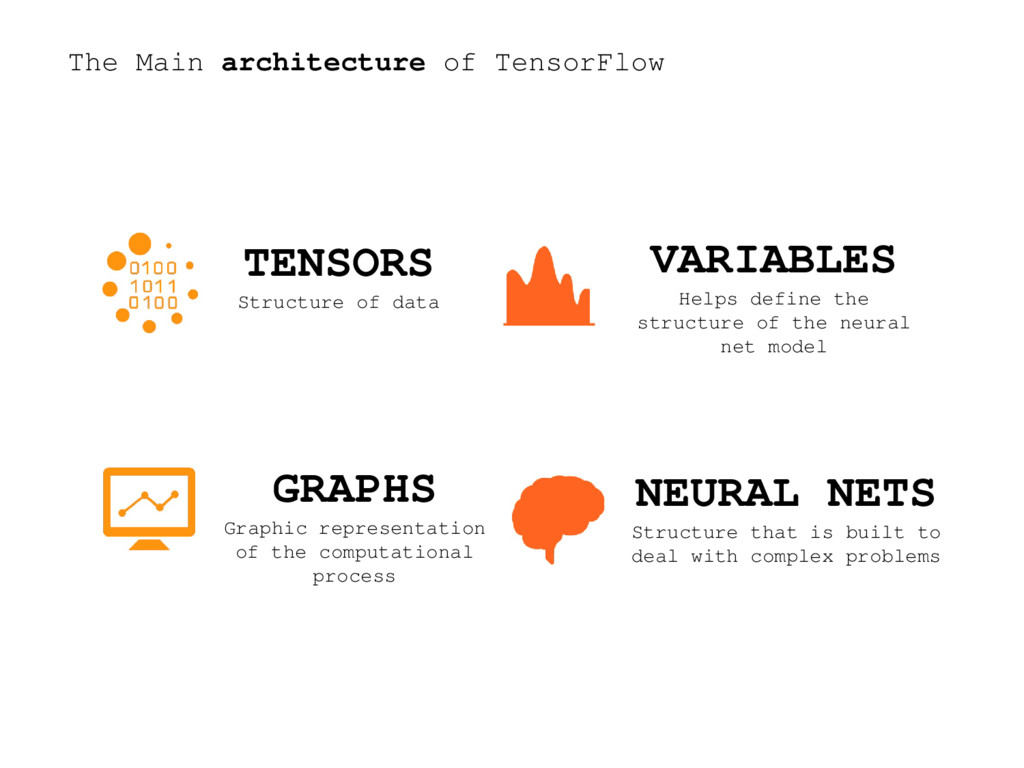 The Main architecture of TensorFlow TENSORS Str...