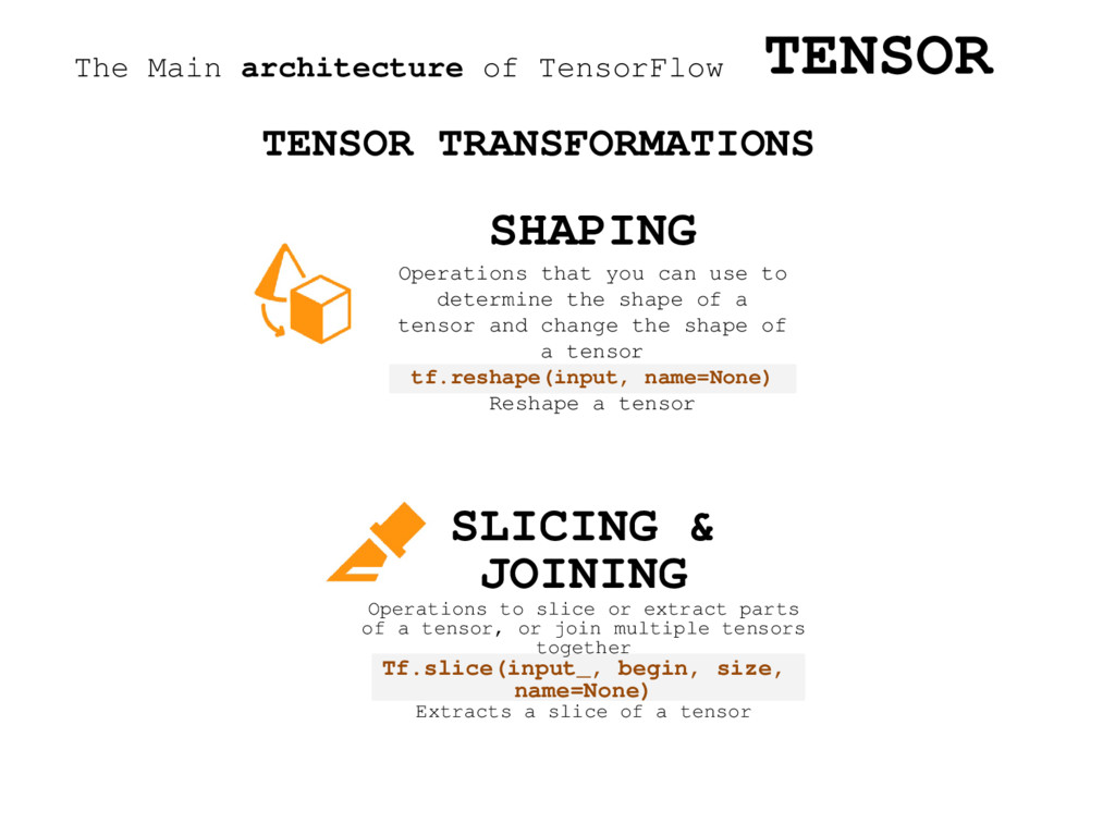 The Main architecture of TensorFlow TENSOR TENS...