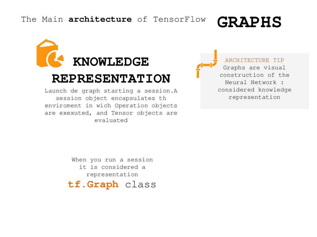The Main architecture of TensorFlow KNOWLEDGE R...