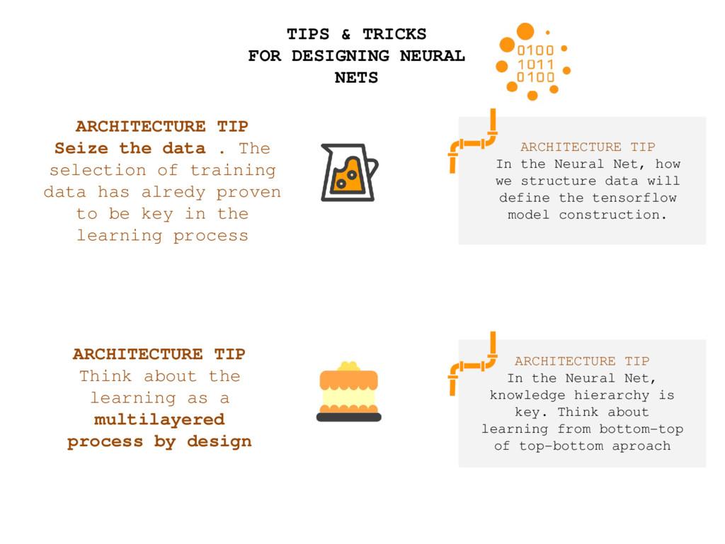 TIPS & TRICKS FOR DESIGNING NEURAL NETS ARCHITE...
