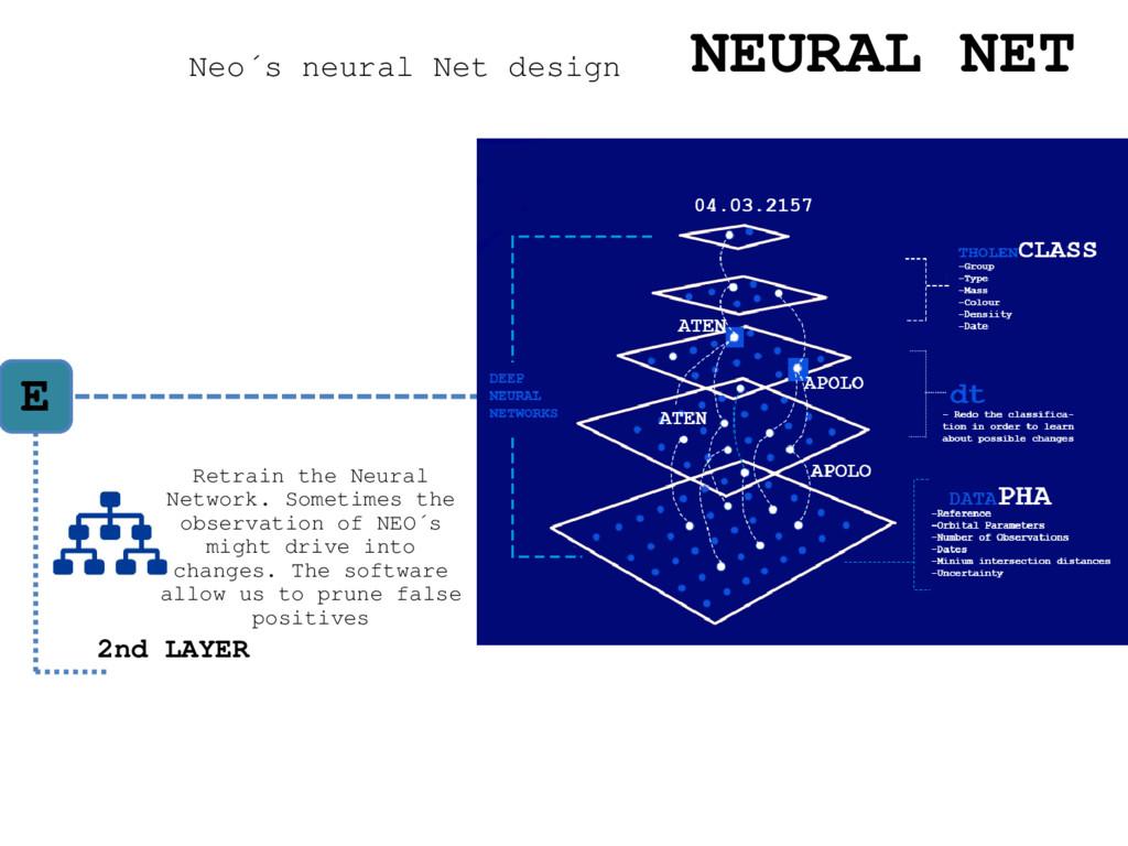 Neo´s neural Net design NEURAL NET E 2nd LAYER ...