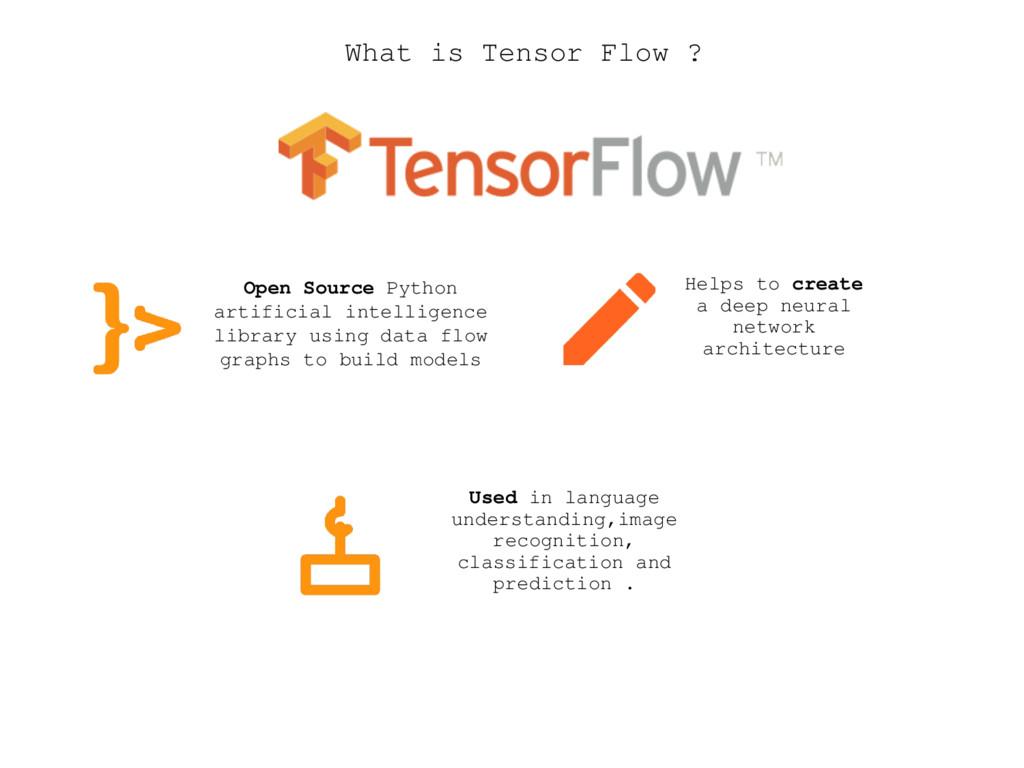 What is Tensor Flow ? Open Source Python artifi...