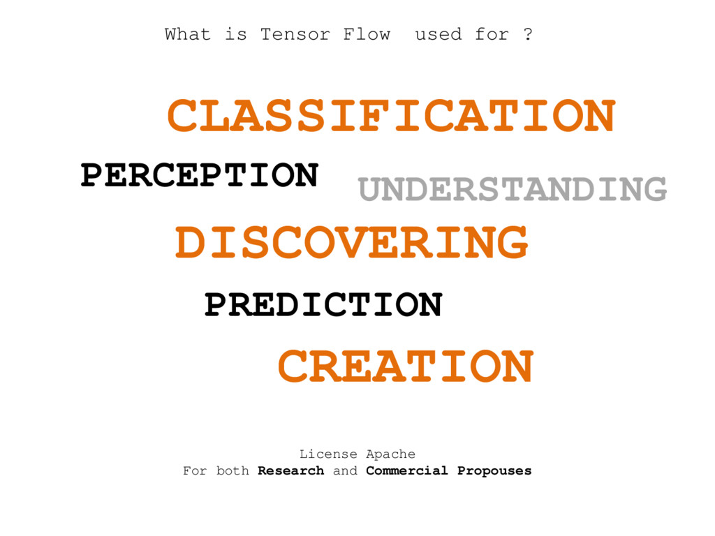 What is Tensor Flow used for ? PERCEPTION Licen...