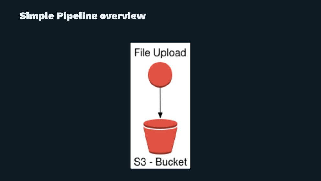 Simple Pipeline overview