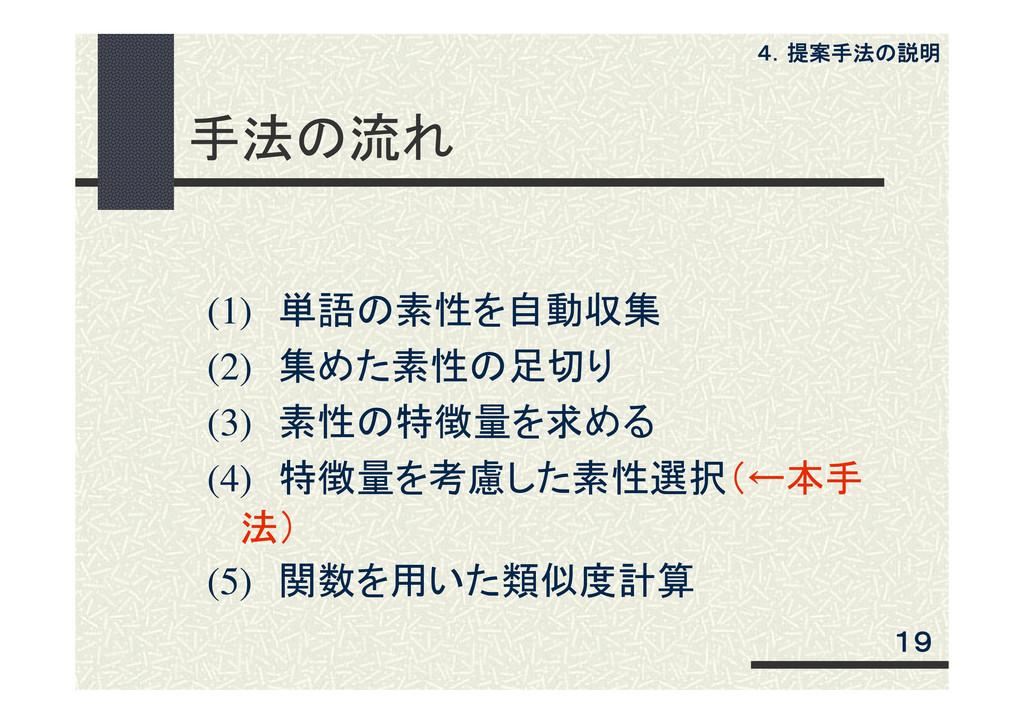 手法の流れ (1) 単語の素性を自動収集 (2) 集めた素性の足切り (3) 素性の特徴量を求...