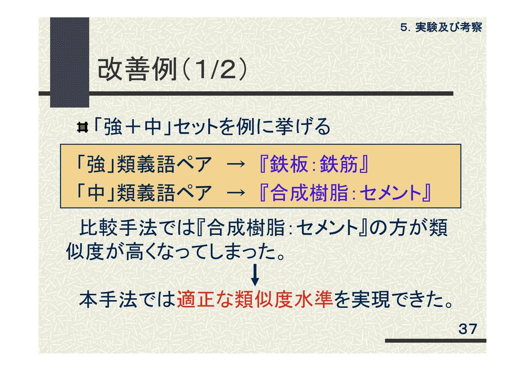 改善例(1/2) 「強+中」セットを例に挙げる 「強」類義語ペア → 『鉄板:鉄筋』 「中」類...
