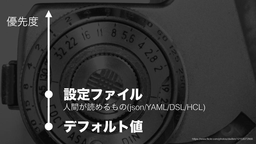 ༏ઌ σϑΥϧτ ઃఆϑΝΠϧ ਓ͕ؒಡΊΔͷ(json/YAML/DSL/HCL) h...