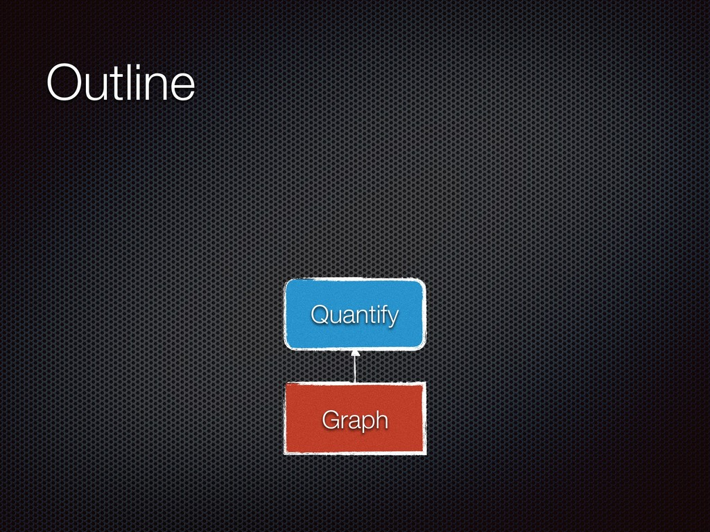 Outline Quantify Graph