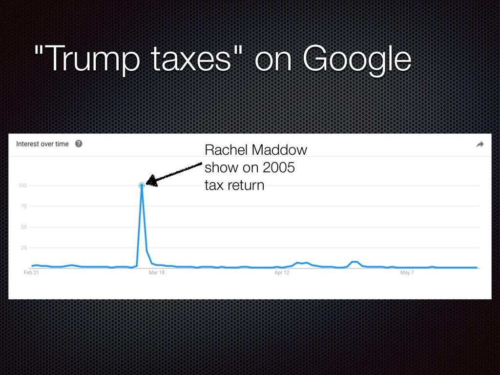 """Trump taxes"" on Google Rachel Maddow show on 2..."