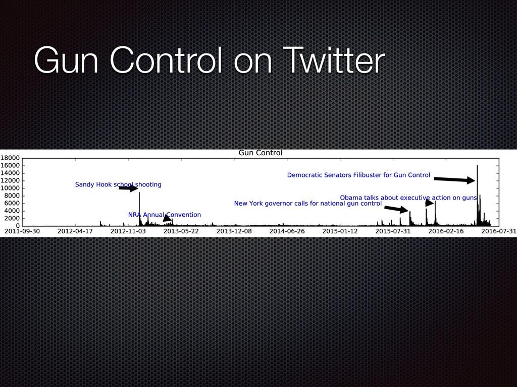 Gun Control on Twitter