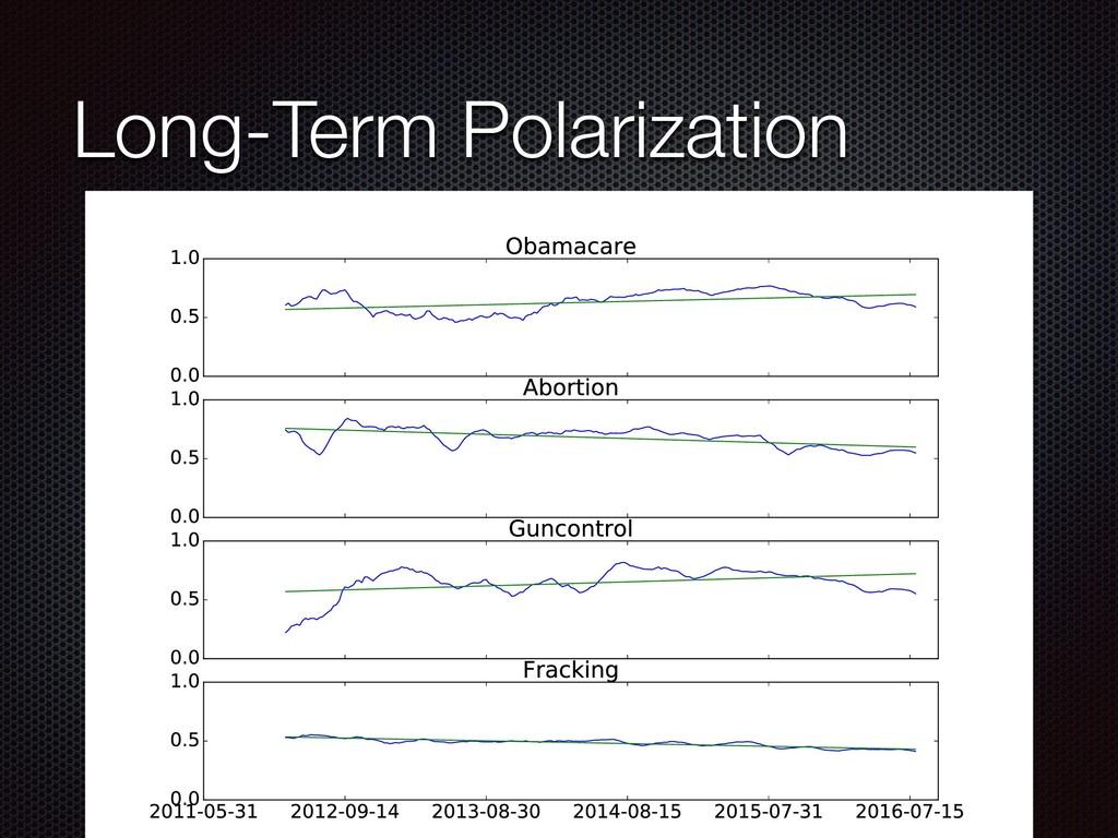 Long-Term Polarization