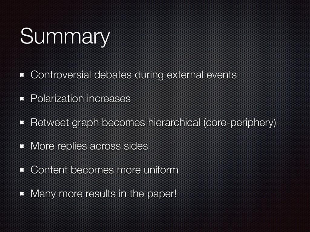 Summary Controversial debates during external e...