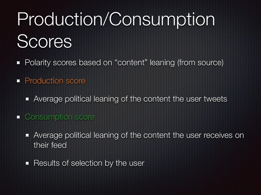 Production/Consumption Scores Polarity scores b...
