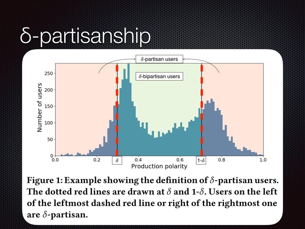 δ-partisanship f s n- r e m- ., s n e e k Figur...