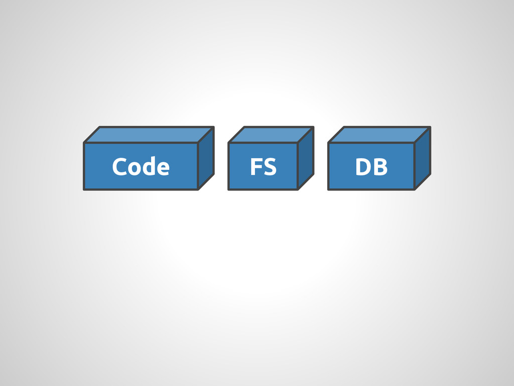 Code DB FS