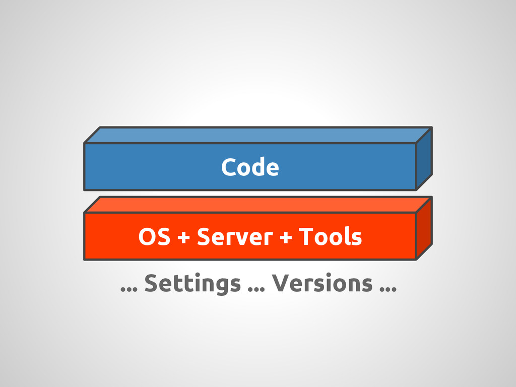 Code OS + Server + Tools ... Settings ... Versi...