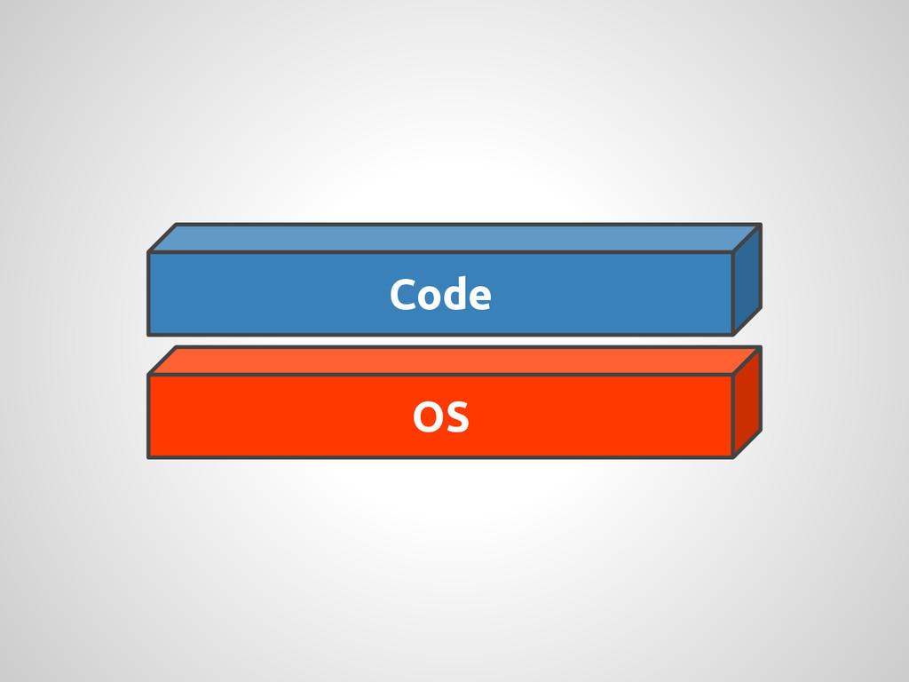 Code OS