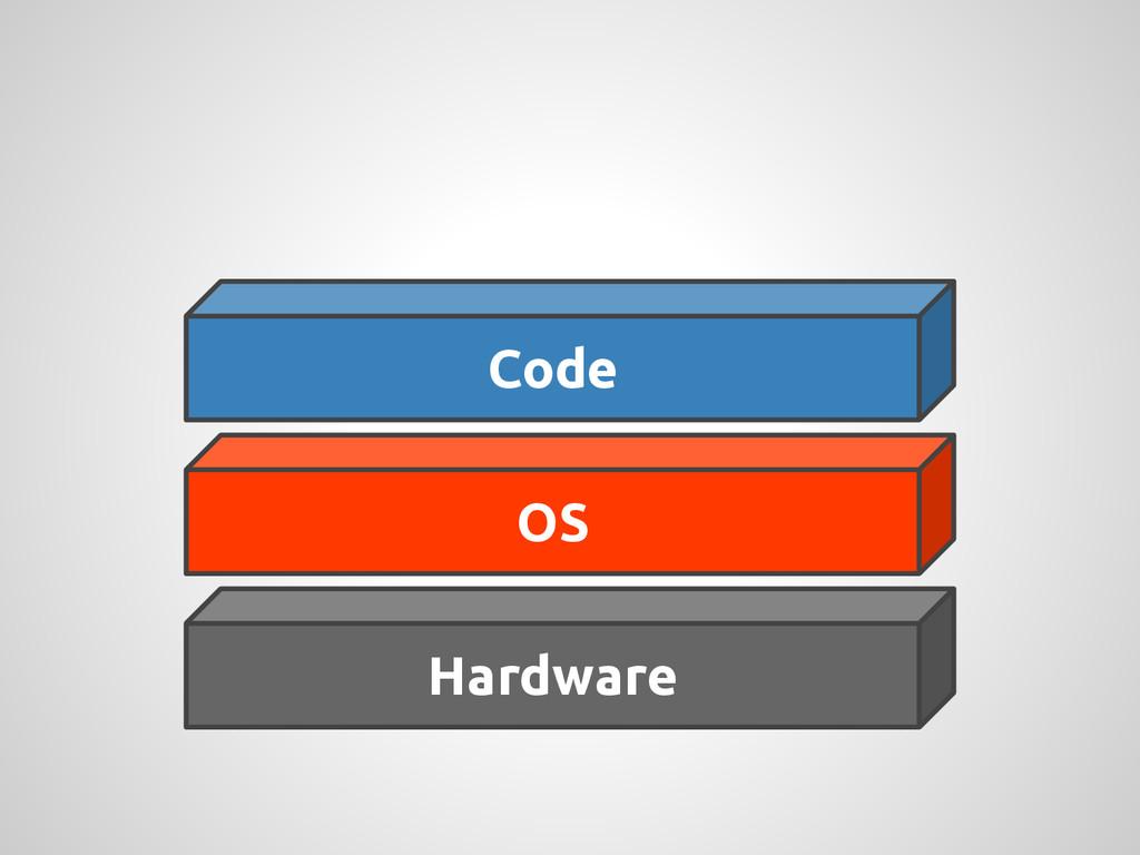Code OS Hardware