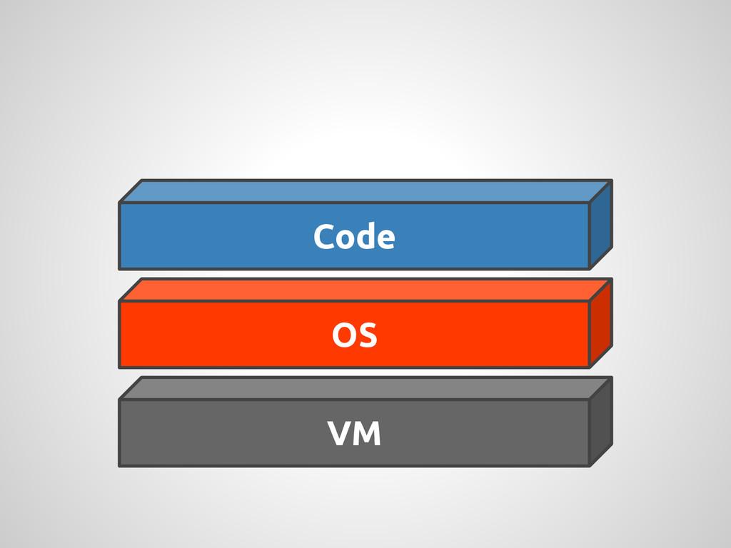 Code OS VM