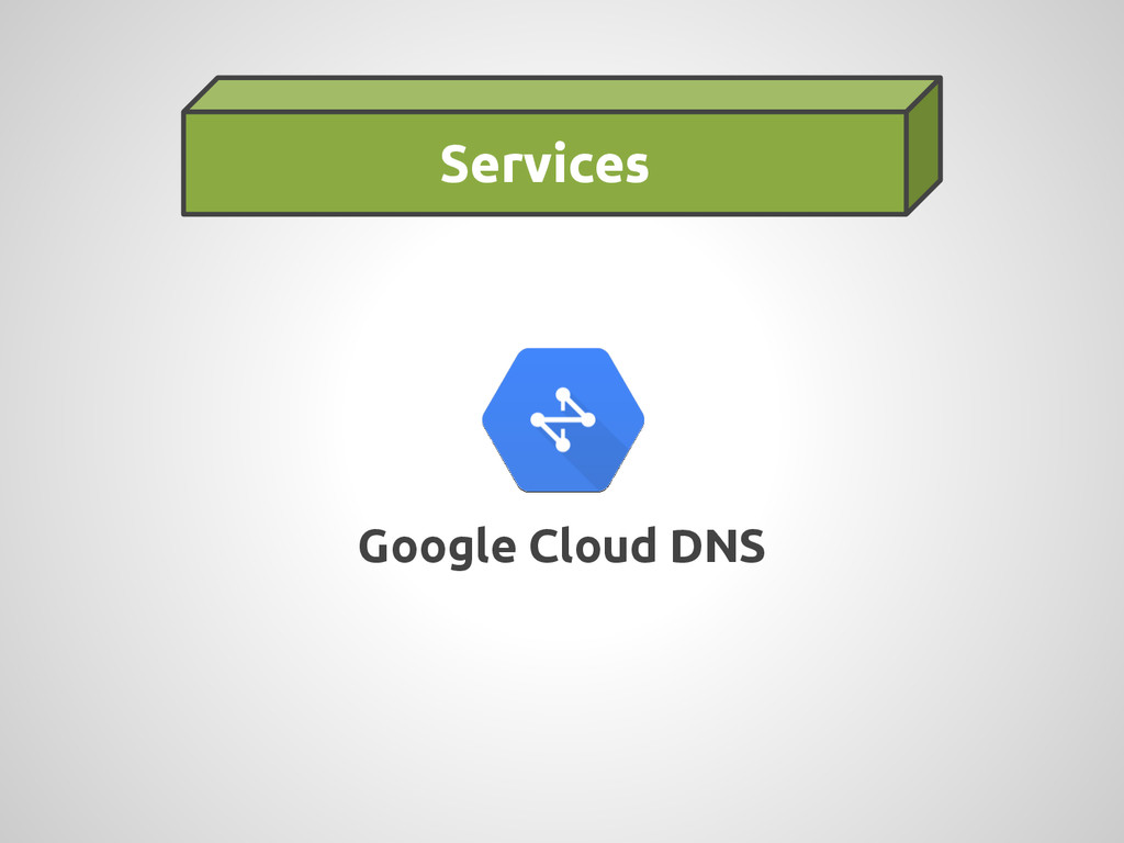 Services Google Cloud DNS