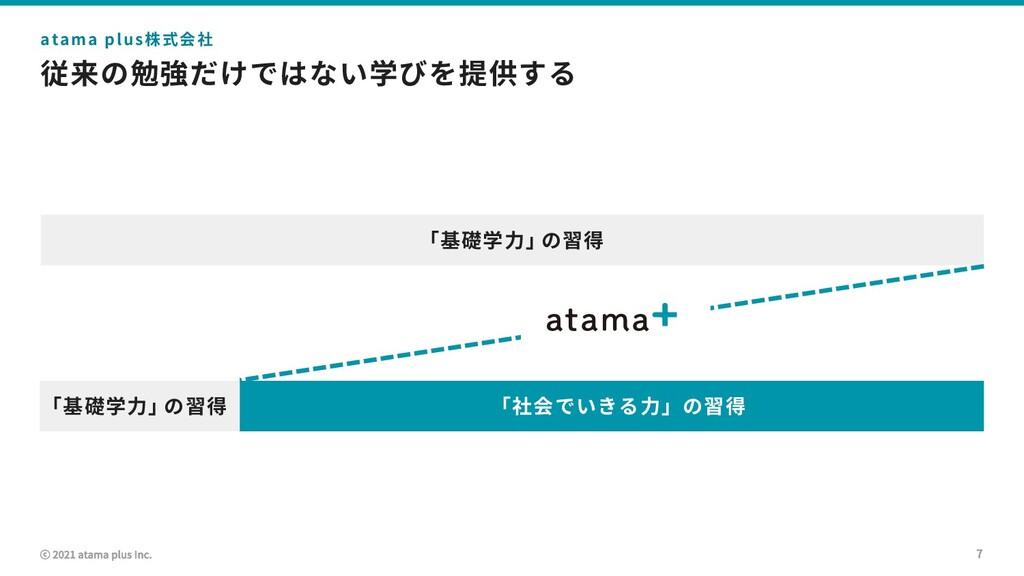 ⓒ 2021 atama plus Inc. 従来の勉強だけではない学びを提供する 7 ata...