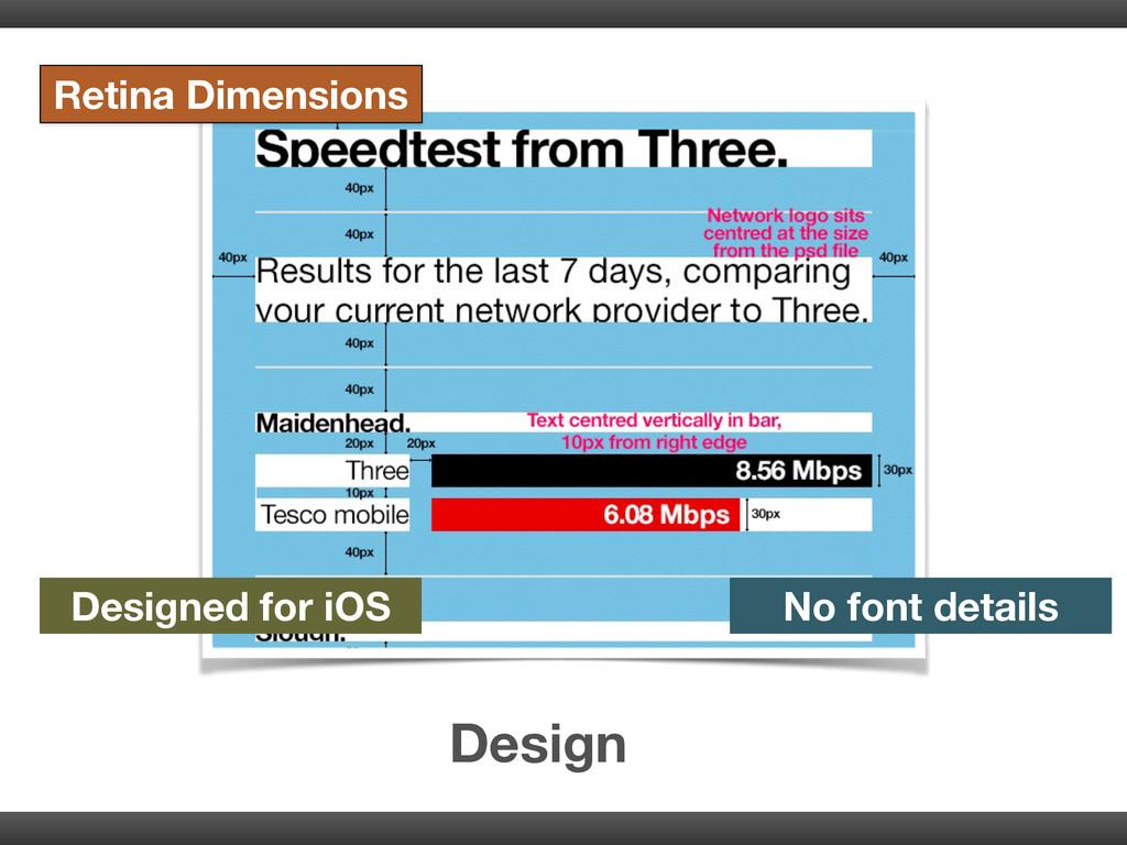 Design Retina Dimensions No font details Design...