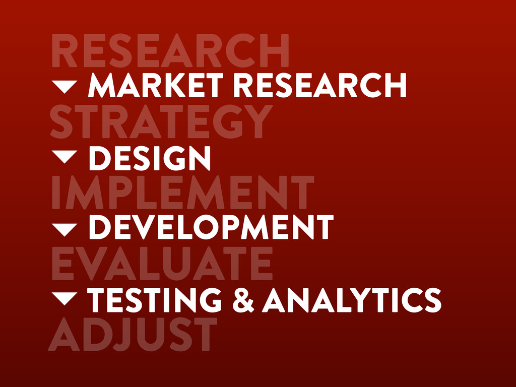 RESEARCH STRATEGY IMPLEMENT EVALUATE ADJUST DES...