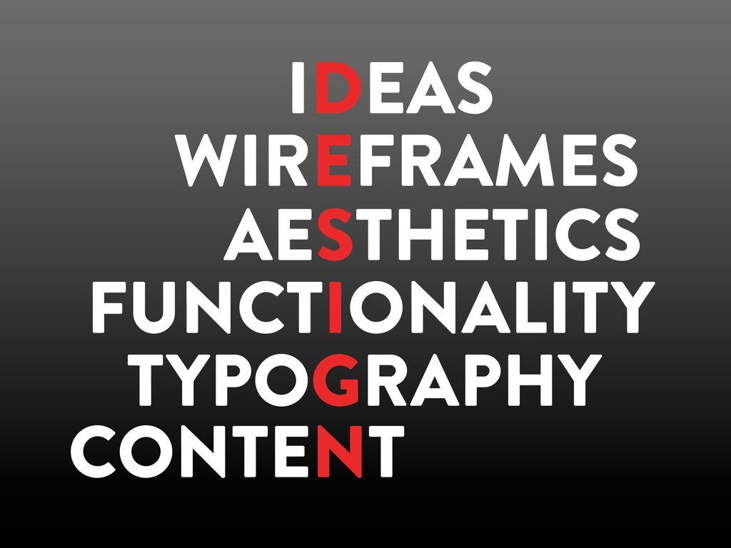 AESTHETICS FUNCTIONALITY CONTENT WIREFRAMES TYP...