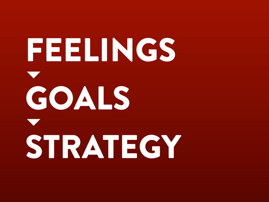 FEELINGS GOALS STRATEGY