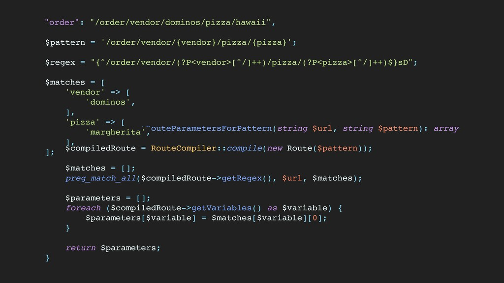 private function getRouteParametersForPattern(s...