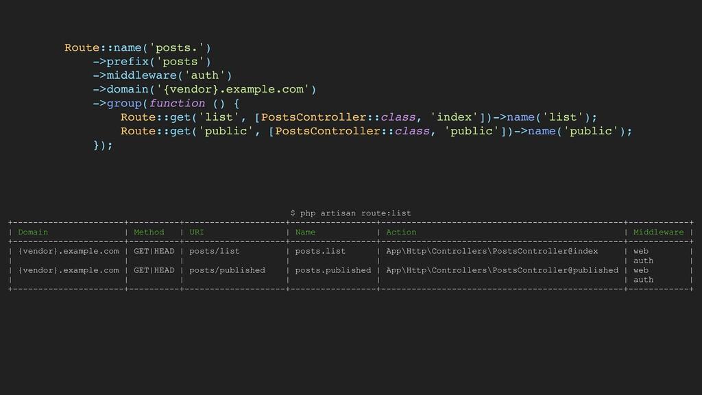 Route::name('posts.' )  ->prefix('posts' )  ->m...