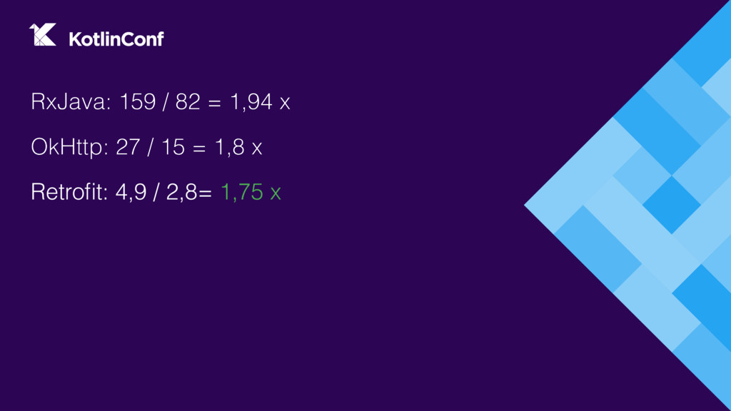 RxJava: 159 / 82 = 1,94 x OkHttp: 27 / 15 = 1,8...